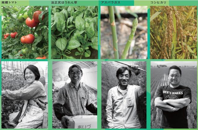 農産物・生産者.png
